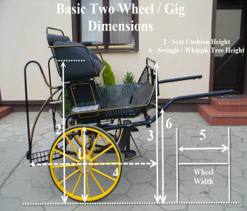 Horse carriage size how to buy the correct sized horse for How to build a carriage